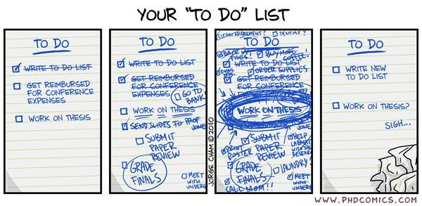 Time management as a phd student siop another point i learned and that i try to put into practice is to make realistic lists based on prioritization finishing a day and feeling frustrated altavistaventures